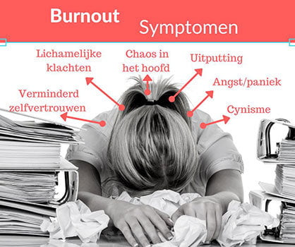 Burnout How can you prevent it