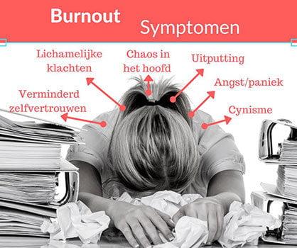 Burn-out hoe kan je het voorkomen
